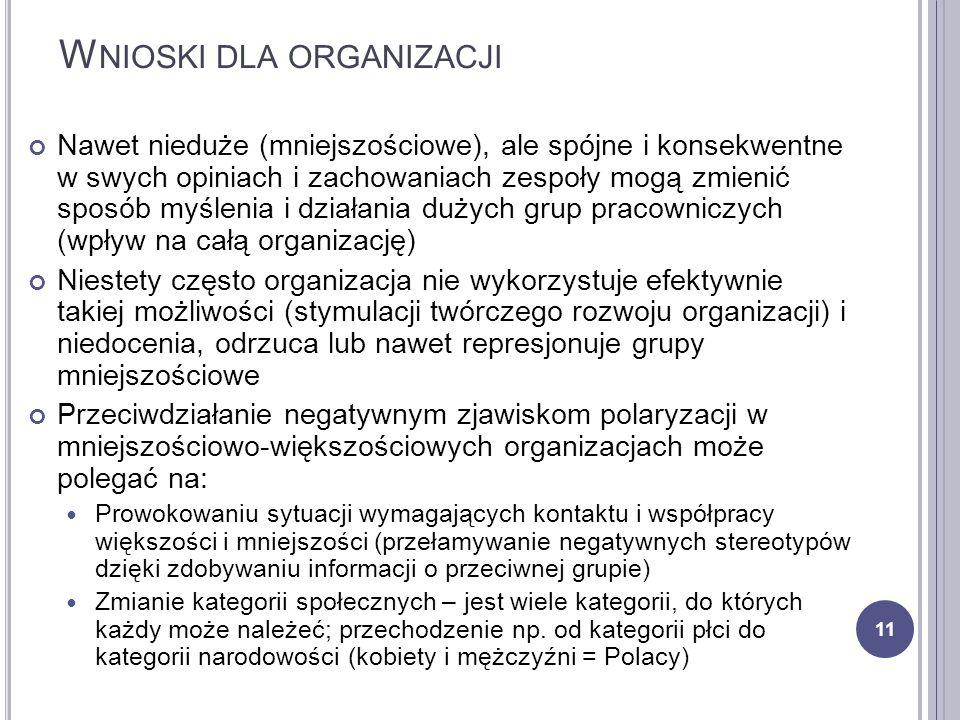 Wnioski dla organizacji