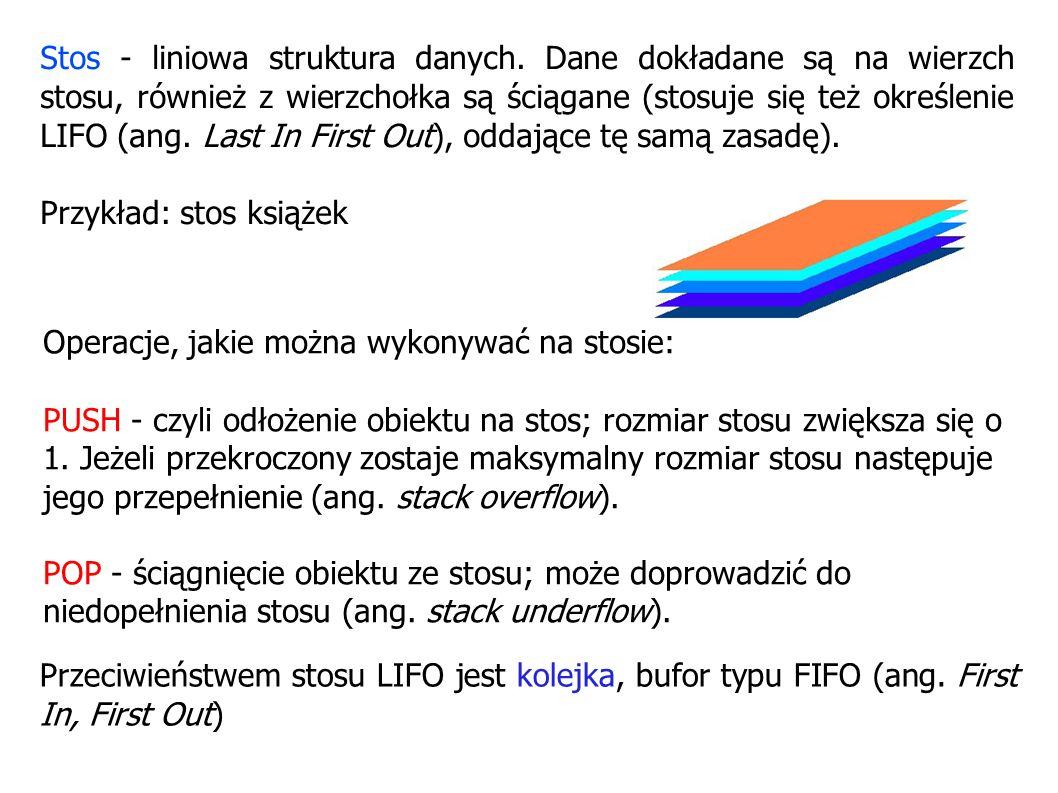 Stos - liniowa struktura danych
