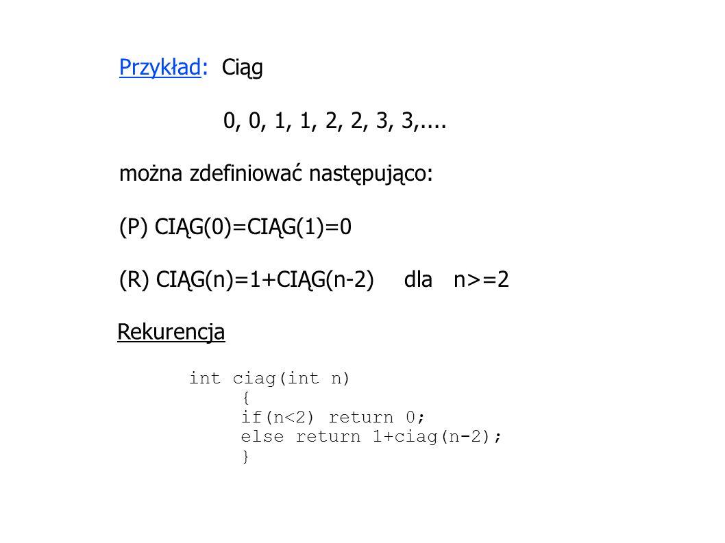 można zdefiniować następująco: (P) CIĄG(0)=CIĄG(1)=0
