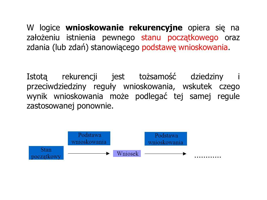 W logice wnioskowanie rekurencyjne opiera się na założeniu istnienia pewnego stanu początkowego oraz zdania (lub zdań) stanowiącego podstawę wnioskowania.