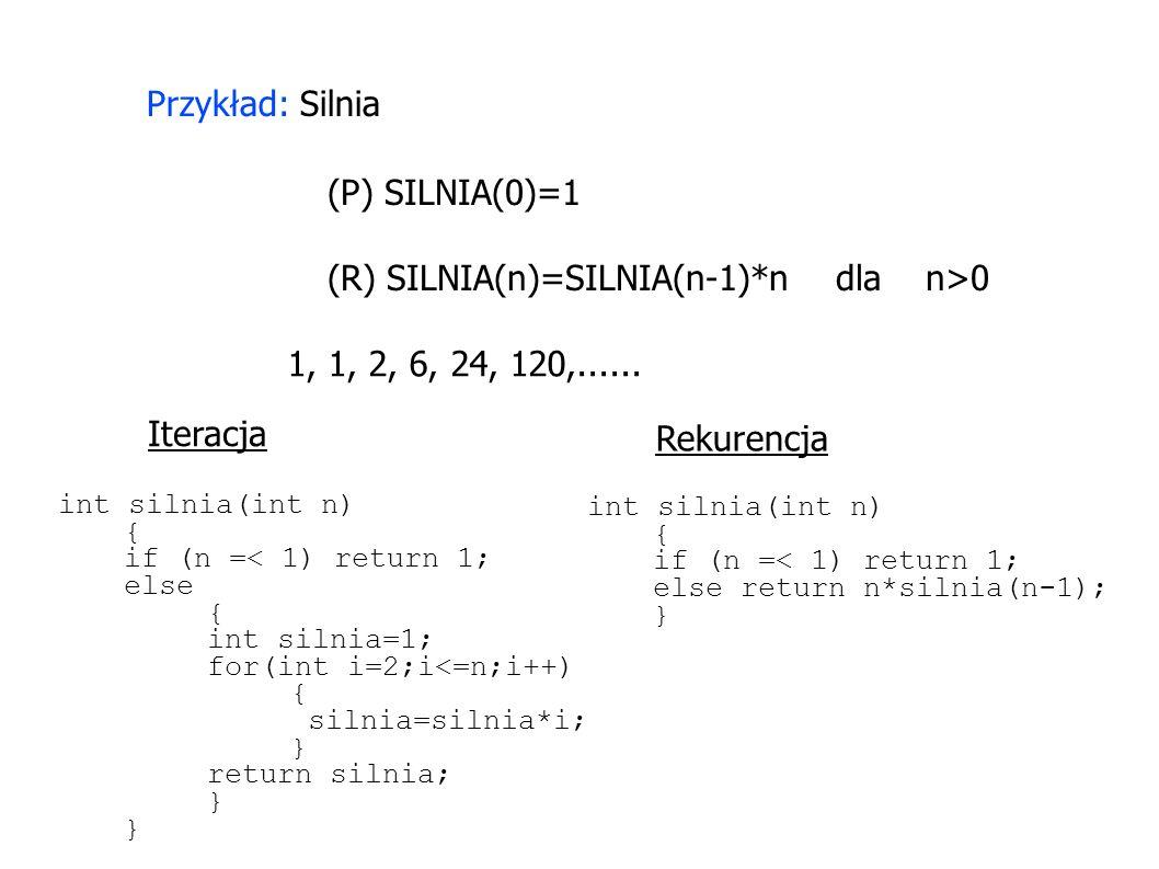 (R) SILNIA(n)=SILNIA(n-1)*n dla n>0