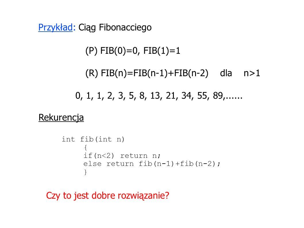 Przykład: Ciąg Fibonacciego