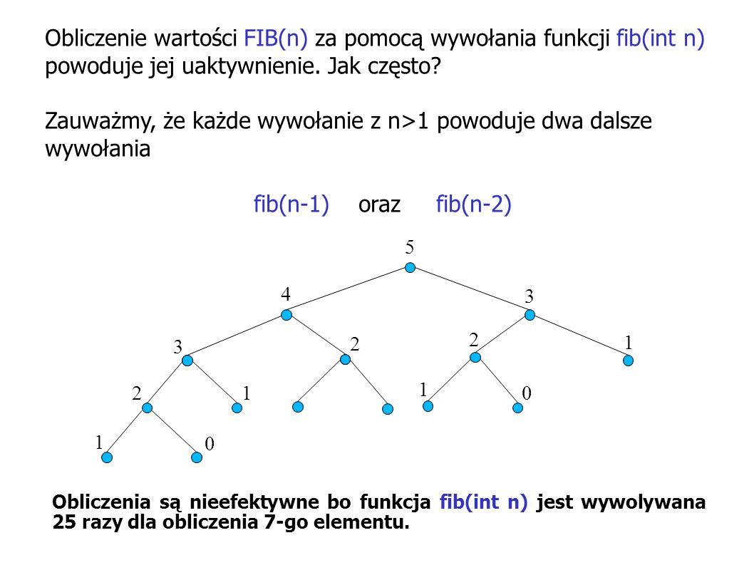Obliczenie wartości FIB(n) za pomocą wywołania funkcji fib(int n)