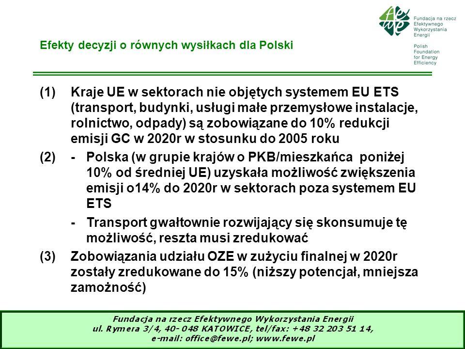 Efekty decyzji o równych wysiłkach dla Polski