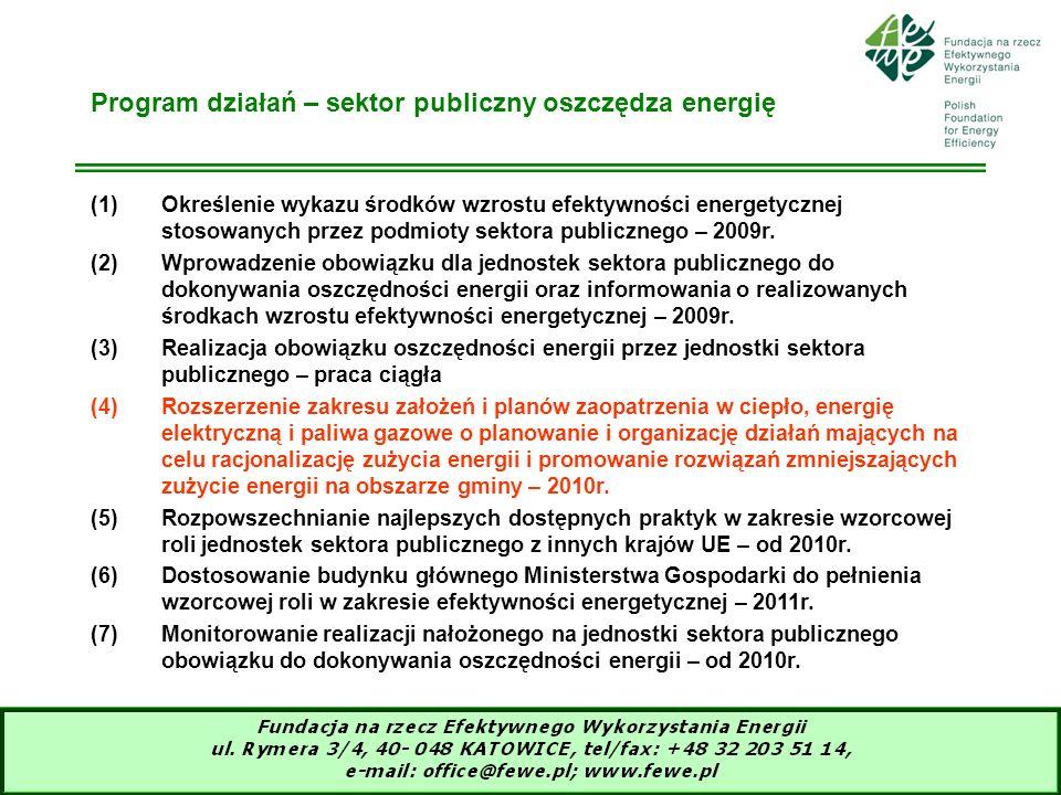Program działań – sektor publiczny oszczędza energię