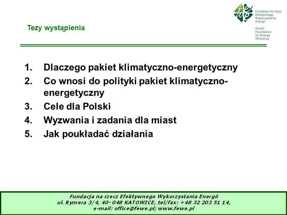 Dlaczego pakiet klimatyczno-energetyczny
