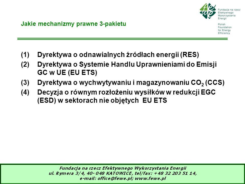 Dyrektywa o odnawialnych źródłach energii (RES)