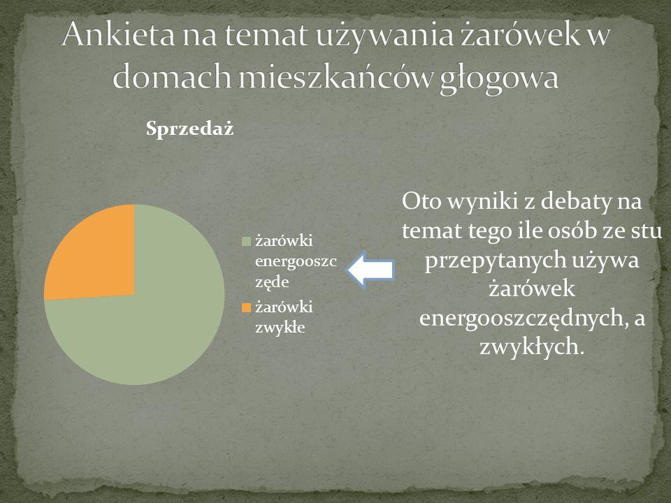 Ankieta na temat używania żarówek w domach mieszkańców głogowa