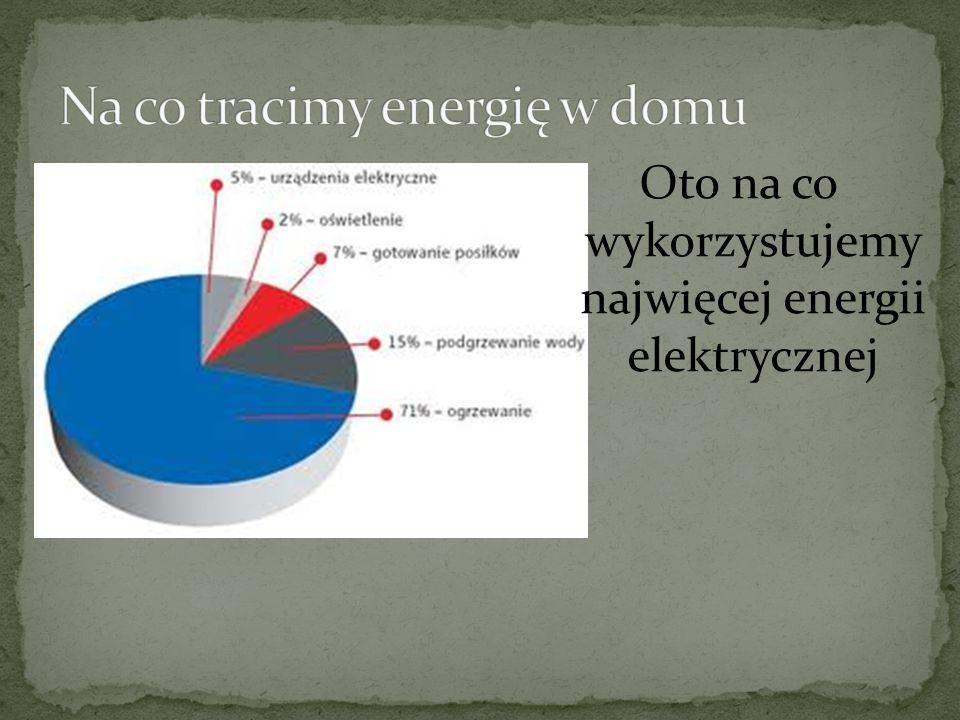 Na co tracimy energię w domu