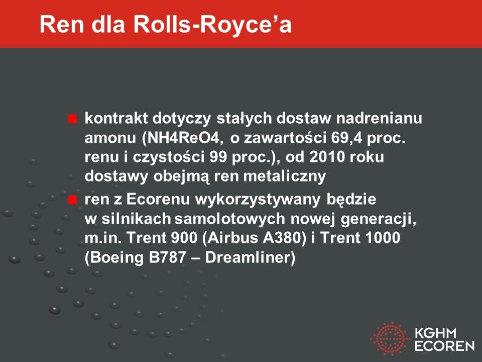 Ren dla Rolls-Royce'a