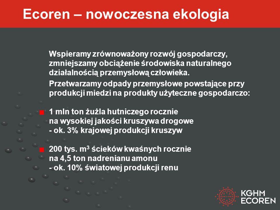 Ecoren – nowoczesna ekologia