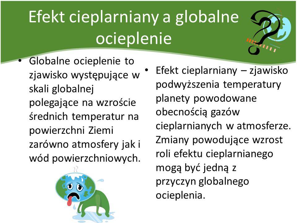 Efekt cieplarniany a globalne ocieplenie