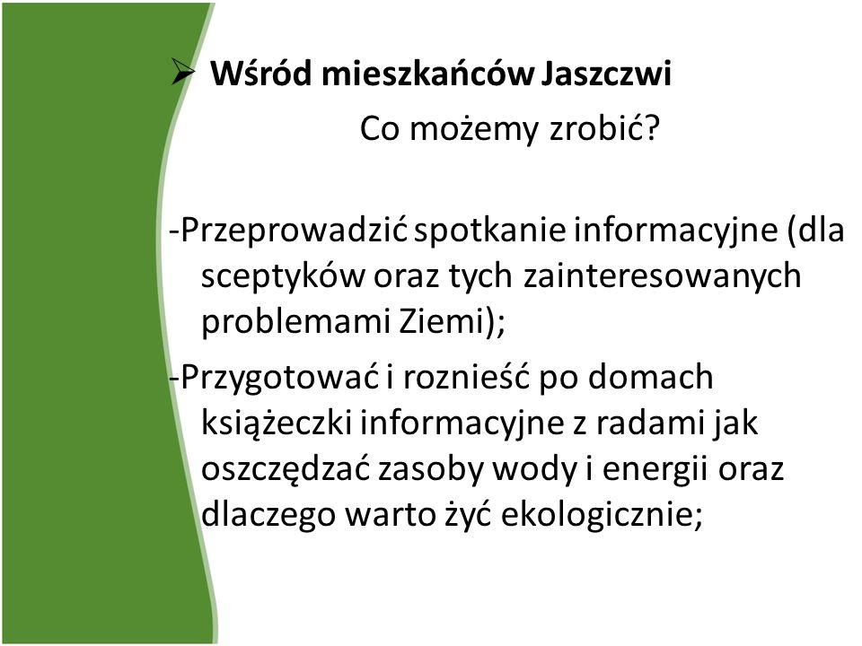 Wśród mieszkańców Jaszczwi