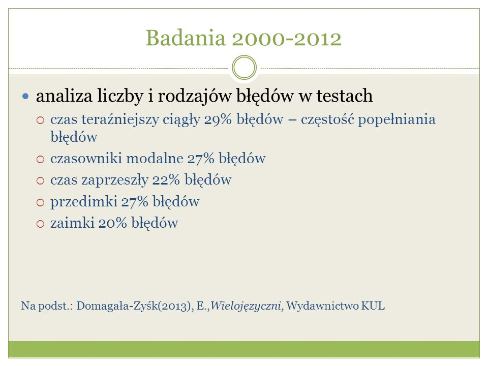 Badania 2000-2012 analiza liczby i rodzajów błędów w testach