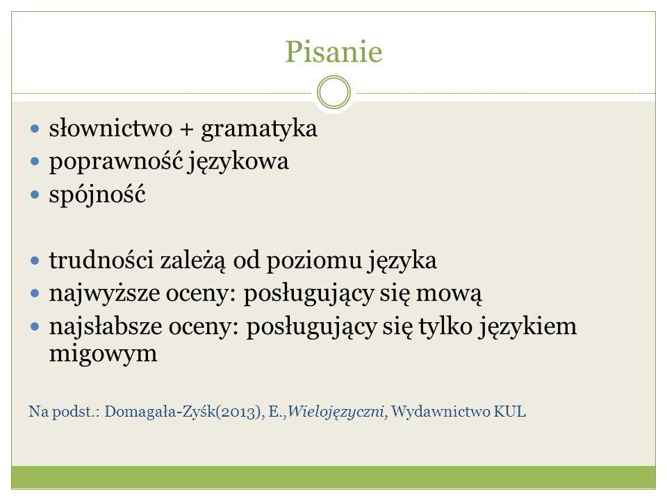Pisanie słownictwo + gramatyka poprawność językowa spójność