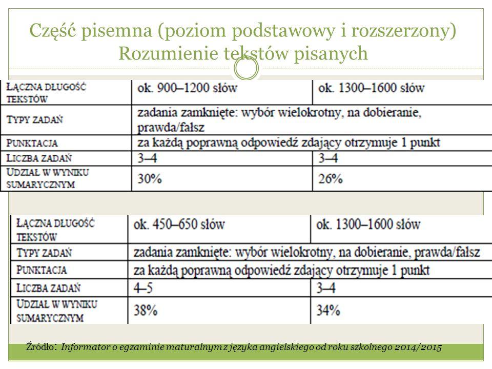 Część pisemna (poziom podstawowy i rozszerzony) Rozumienie tekstów pisanych