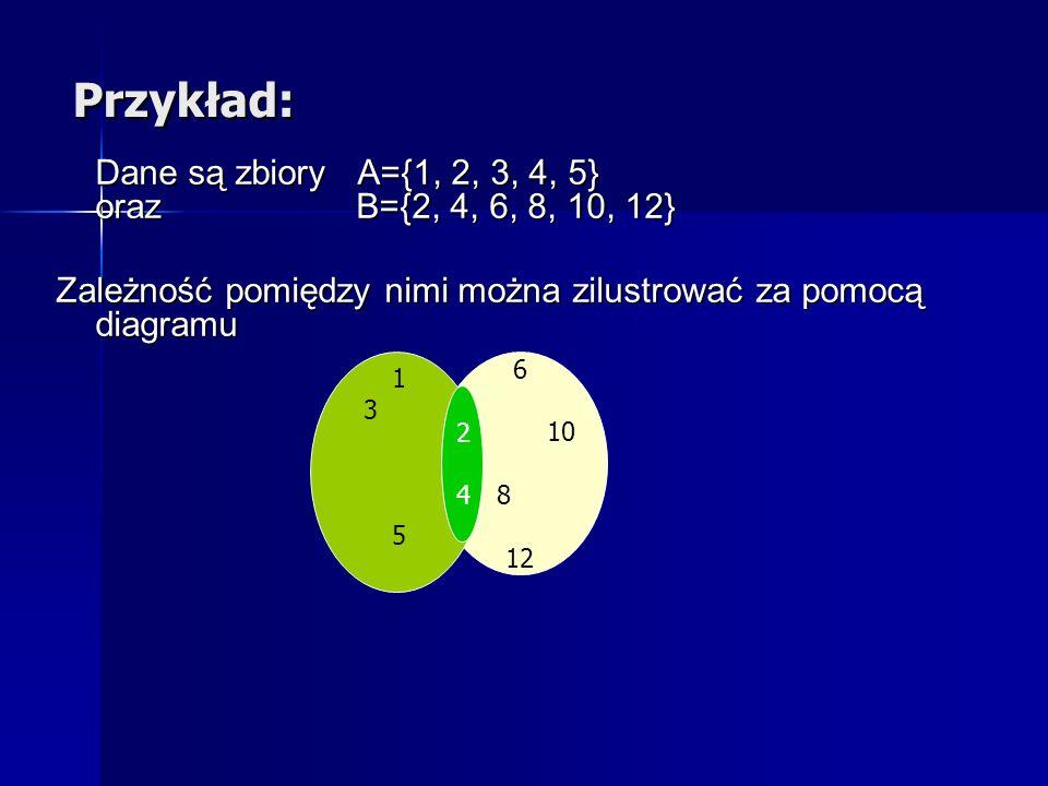Przykład: Zależność pomiędzy nimi można zilustrować za pomocą diagramu
