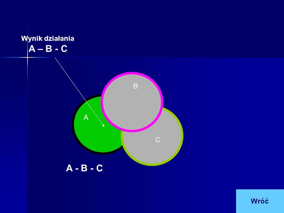 Wynik działania A – B - C B A C A - B - C Wróć
