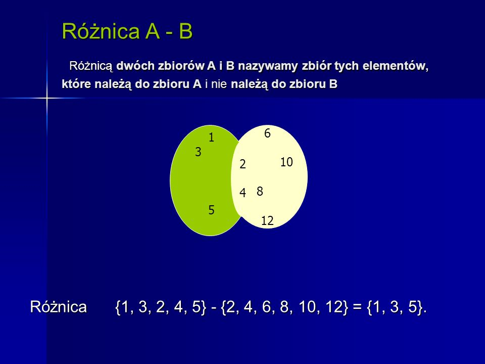 Różnica A - B Różnicą dwóch zbiorów A i B nazywamy zbiór tych elementów, które należą do zbioru A i nie należą do zbioru B
