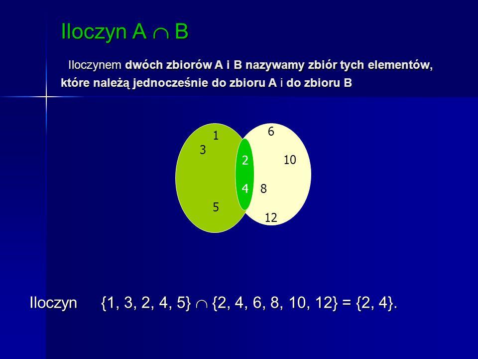 Iloczyn A  B Iloczynem dwóch zbiorów A i B nazywamy zbiór tych elementów, które należą jednocześnie do zbioru A i do zbioru B
