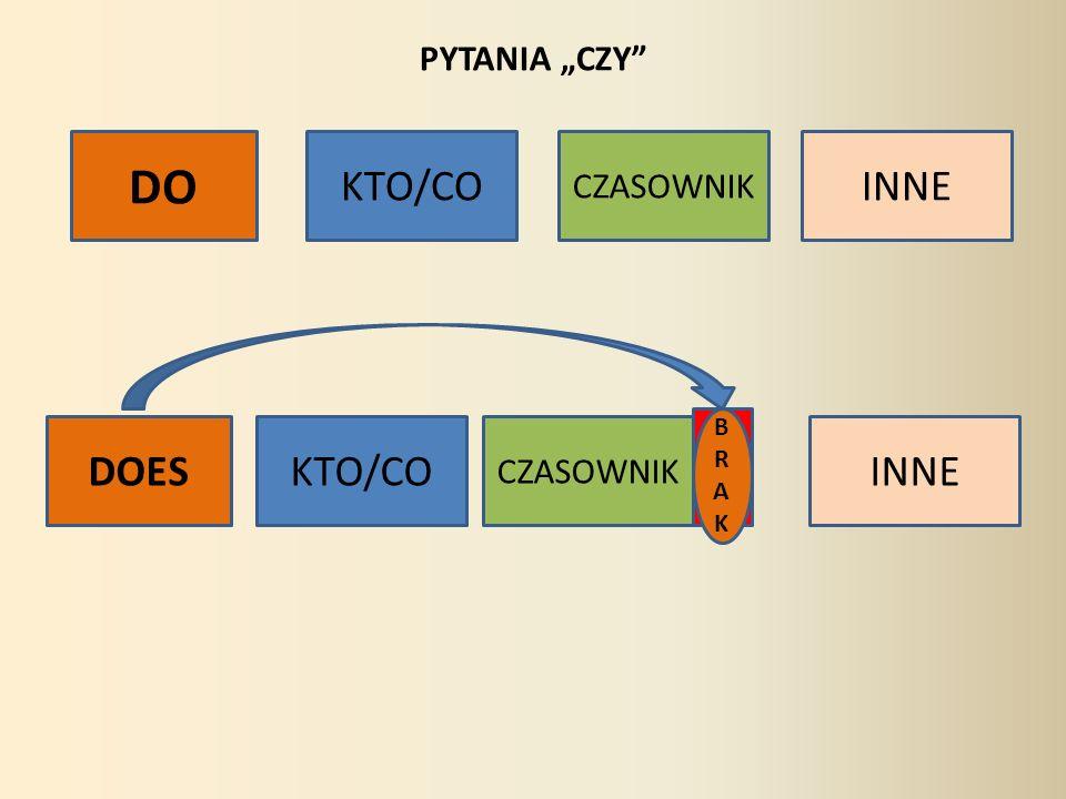 """DO KTO/CO INNE DOES KTO/CO INNE PYTANIA """"CZY CZASOWNIK S CZASOWNIK B"""