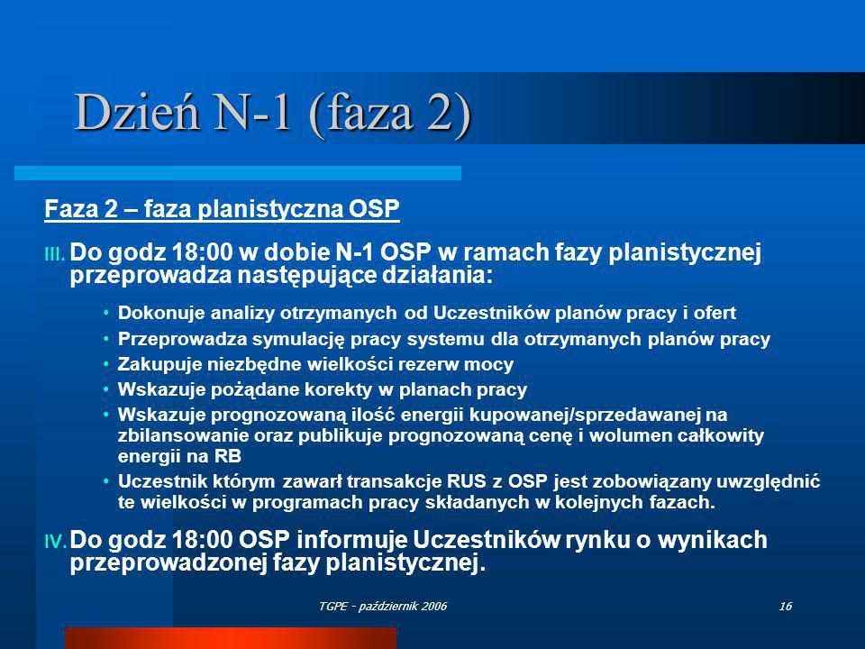 Dzień N-1 (faza 2) Faza 2 – faza planistyczna OSP