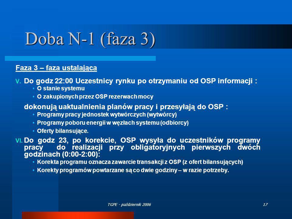 Doba N-1 (faza 3) Faza 3 – faza ustalająca. Do godz 22:00 Uczestnicy rynku po otrzymaniu od OSP informacji :