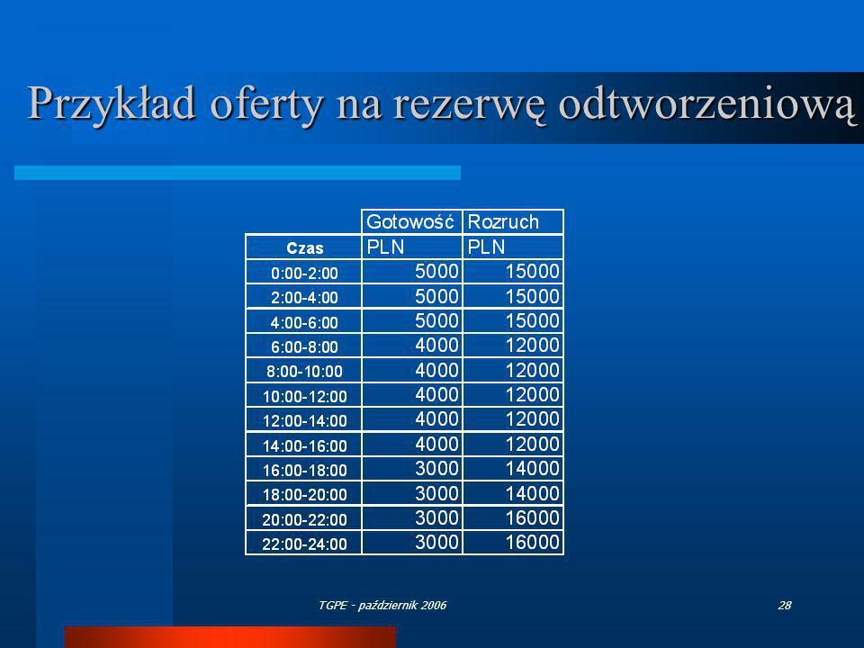 Przykład oferty na rezerwę odtworzeniową
