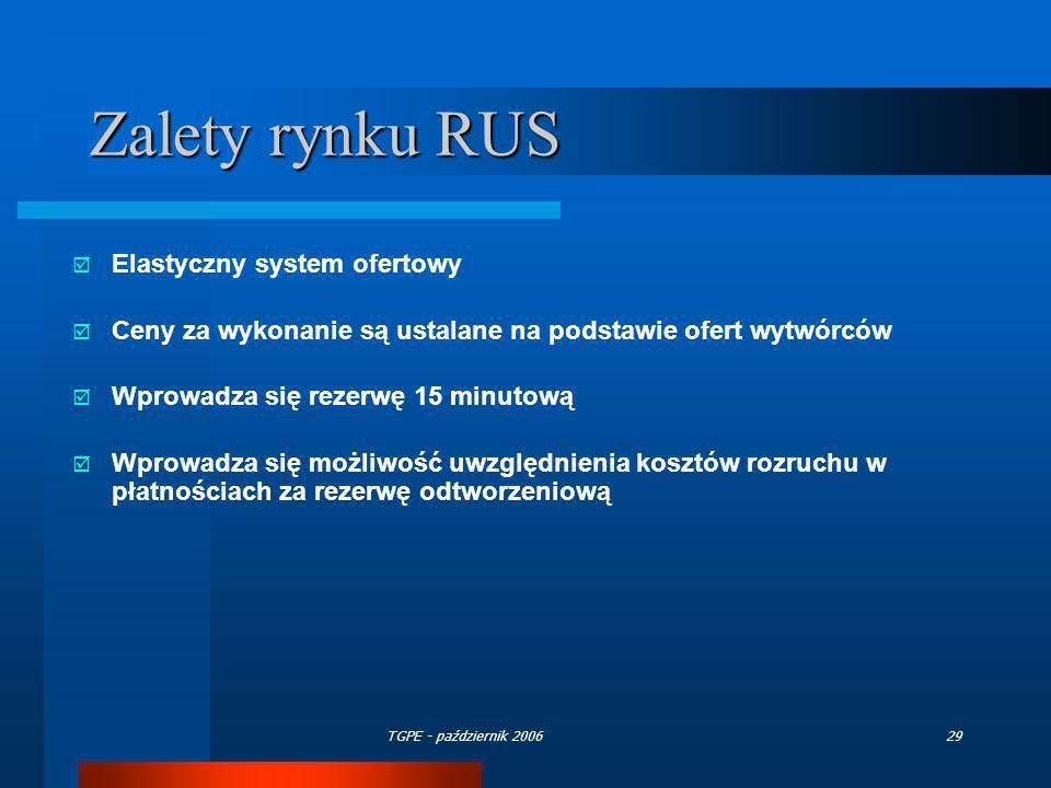 Zalety rynku RUS Elastyczny system ofertowy