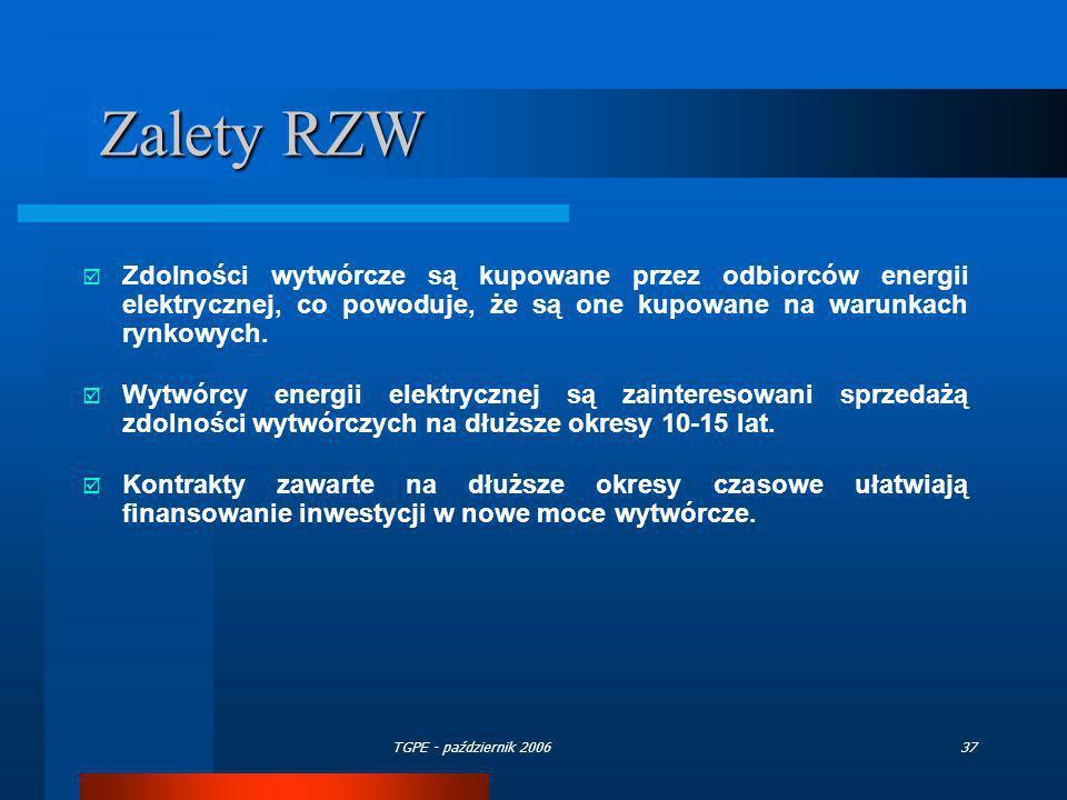 Zalety RZW Zdolności wytwórcze są kupowane przez odbiorców energii elektrycznej, co powoduje, że są one kupowane na warunkach rynkowych.