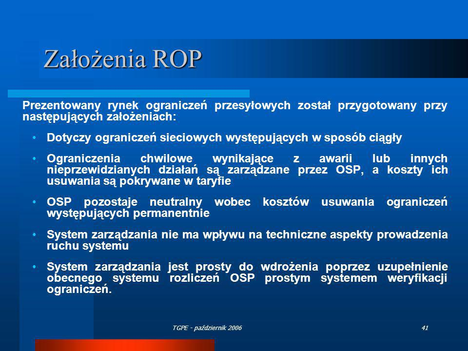 Założenia ROP Prezentowany rynek ograniczeń przesyłowych został przygotowany przy następujących założeniach: