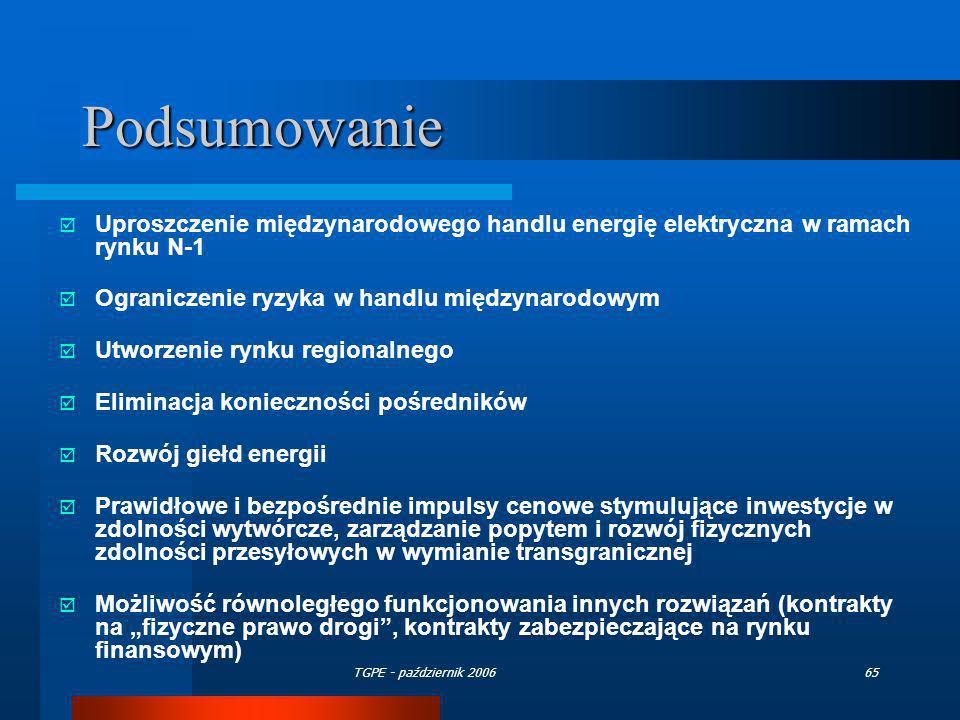 Podsumowanie Uproszczenie międzynarodowego handlu energię elektryczna w ramach rynku N-1. Ograniczenie ryzyka w handlu międzynarodowym.