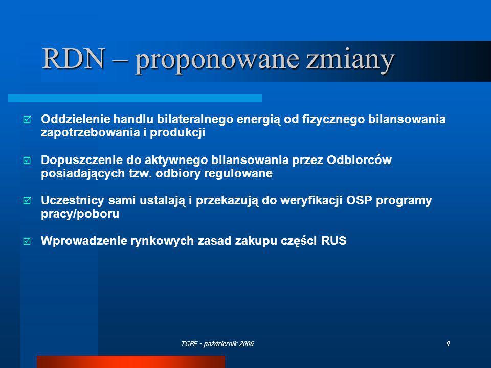 RDN – proponowane zmiany