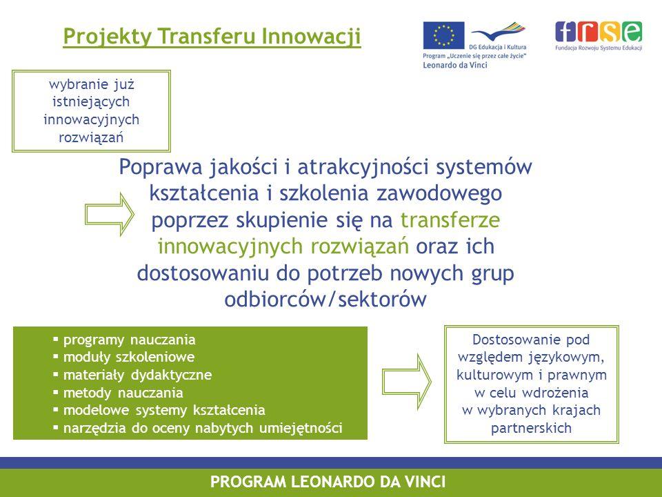 Projekty Transferu Innowacji PROGRAM LEONARDO DA VINCI