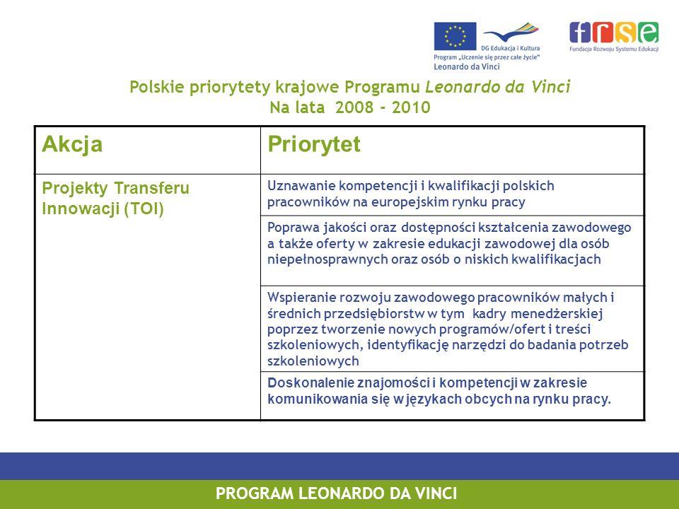 Akcja Priorytet Polskie priorytety krajowe Programu Leonardo da Vinci