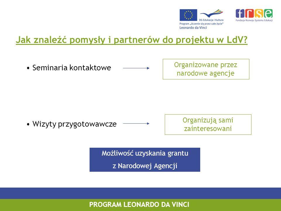 Jak znaleźć pomysły i partnerów do projektu w LdV