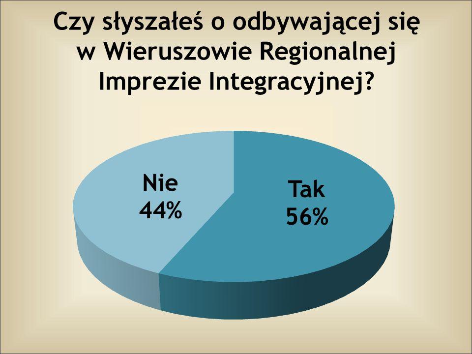 Czy słyszałeś o odbywającej się w Wieruszowie Regionalnej Imprezie Integracyjnej