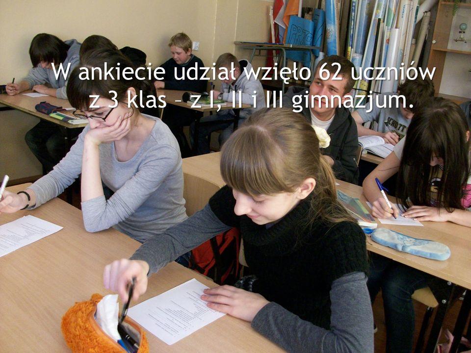 W ankiecie udział wzięło 62 uczniów z 3 klas – z I, II i III gimnazjum.