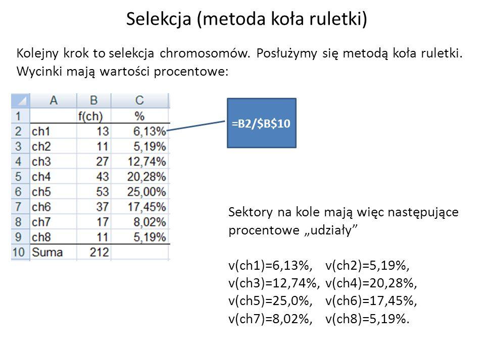 Selekcja (metoda koła ruletki)