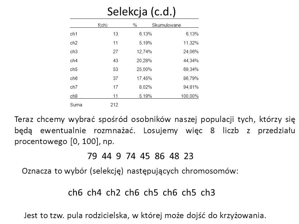 Selekcja (c.d.) 79 44 9 74 45 86 48 23 ch6 ch4 ch2 ch6 ch5 ch6 ch5 ch3