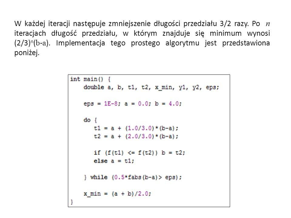 W każdej iteracji następuje zmniejszenie długości przedziału 3/2 razy