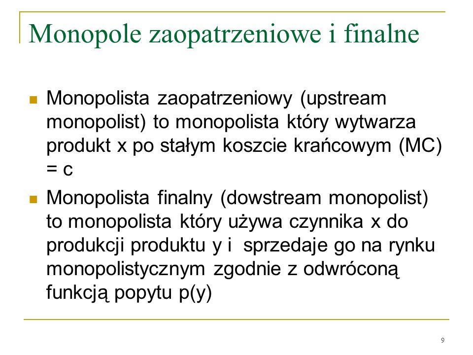 Monopole zaopatrzeniowe i finalne