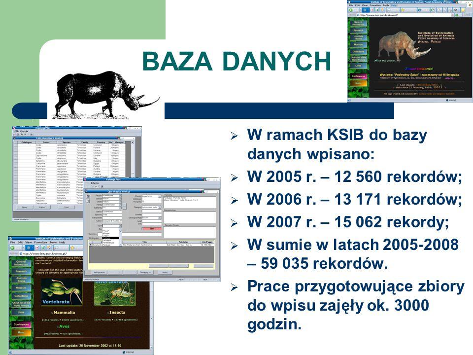 BAZA DANYCH W ramach KSIB do bazy danych wpisano: