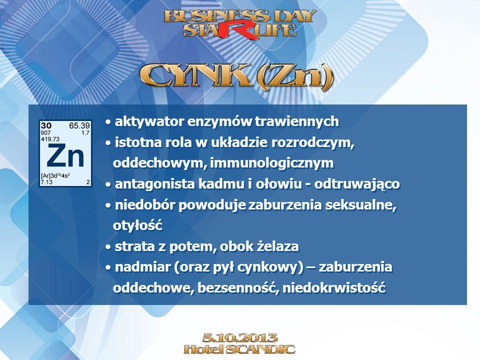 aktywator enzymów trawiennych