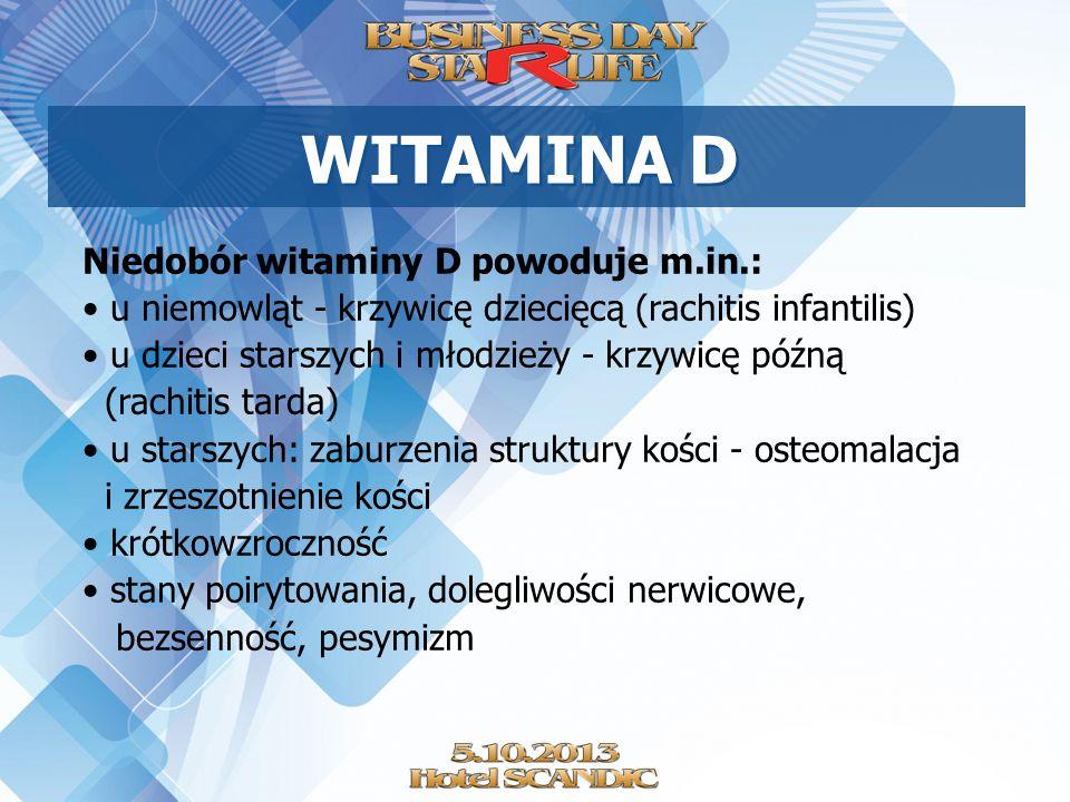 WITAMINA D Niedobór witaminy D powoduje m.in.: