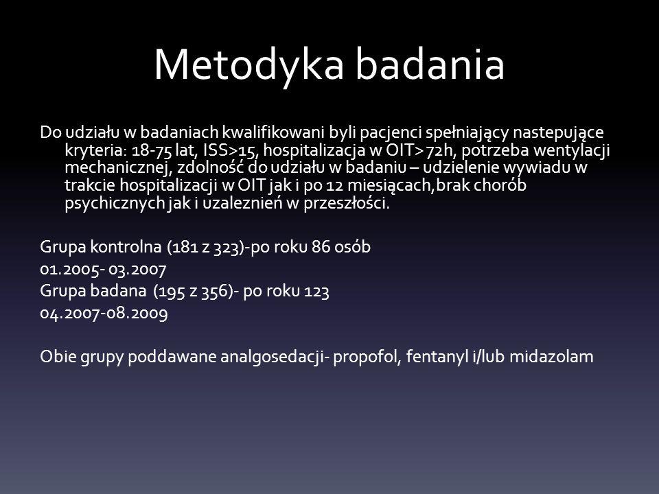 Metodyka badania