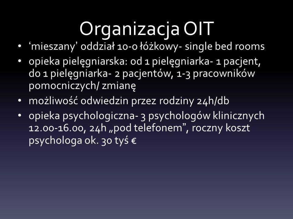 Organizacja OIT 'mieszany' oddział 10-o łóżkowy- single bed rooms