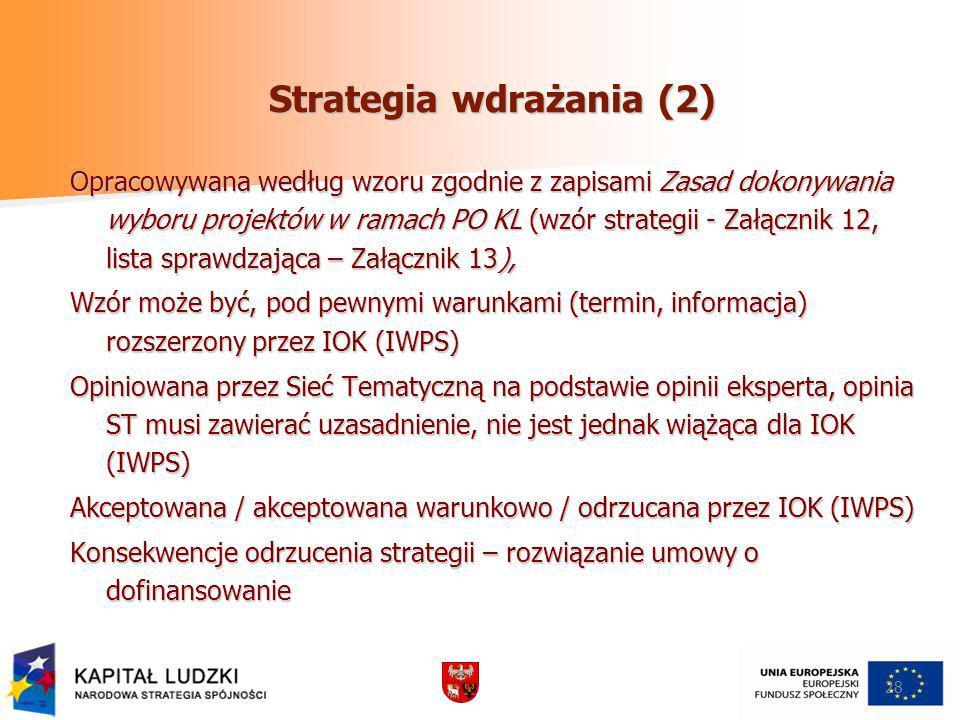 Strategia wdrażania (2)