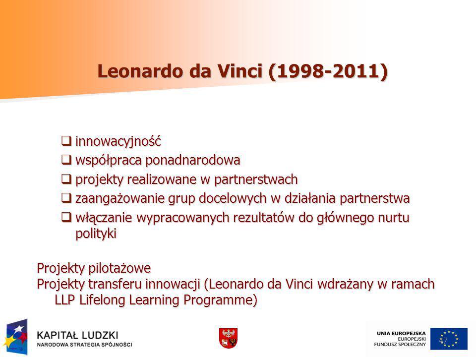 Leonardo da Vinci (1998-2011) innowacyjność współpraca ponadnarodowa
