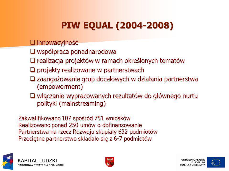 PIW EQUAL (2004-2008) innowacyjność współpraca ponadnarodowa